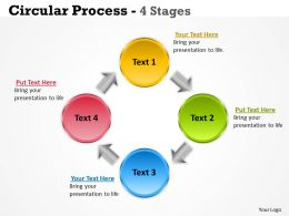 Circular Process 4 Stages 20