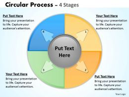 Circular Process 4 Stages 21