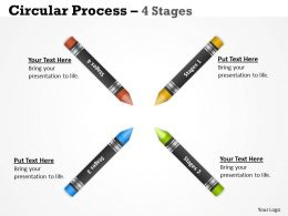 Circular Process 4 Stages 22