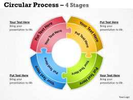 Circular Process 4 Stages
