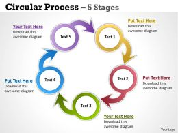 Circular Process 5 Stages 11