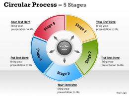 Circular Process 5 Stages 14