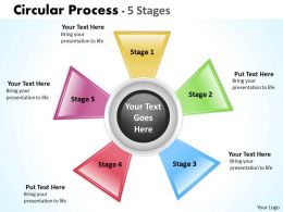 Circular Process 5 Stages 15