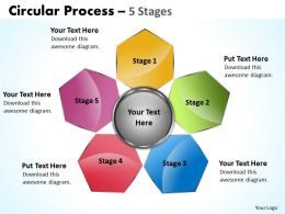 Circular Process 5 Stages 16