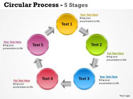 Circular Process 5 Stages 18