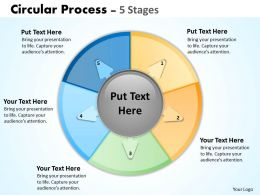 Circular Process 5 Stages 19