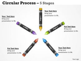 Circular Process 5 Stages 20