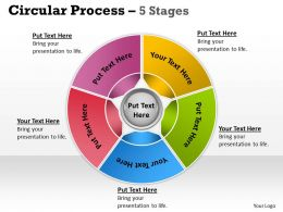 Circular Process 5 Stages 21