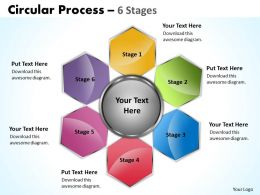 Circular Process 6 Stages 10