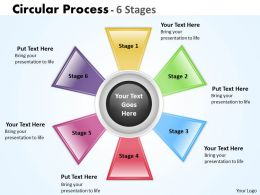 Circular Process 6 Stages 11