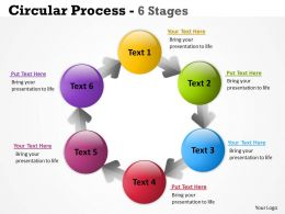 Circular Process 6 Stages 12