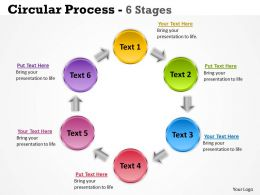 Circular Process 6 Stages 13