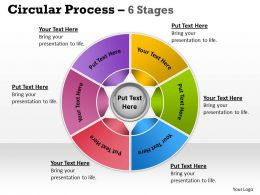Circular Process 6 Stages 15