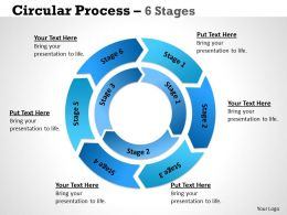 Circular Process 6 Stages 4