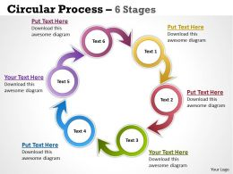 Circular Process 6 Stages 8