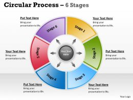 Circular Process 6 Stages 9