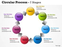 Circular Process 7 Stages 16
