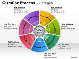 Circular Process 7 Stages 20
