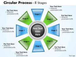Circular Process 8 Stages 10