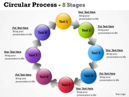 Circular Process 8 Stages 11