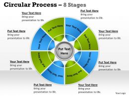 Circular Process 8 Stages 15