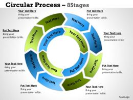 Circular Process 8 Stages 3