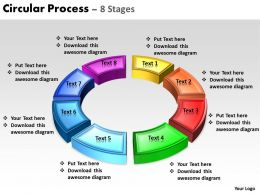 Circular Process 8 Stages 7