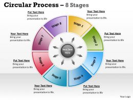 Circular Process 8 Stages 9