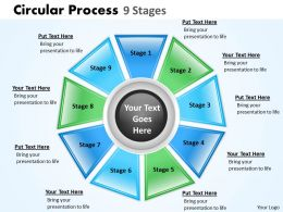 Circular Process 9 Stages 7