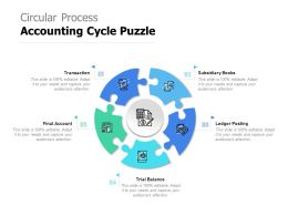 Circular Process Accounting Cycle Puzzle