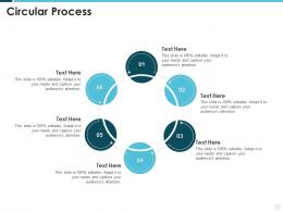 Circular Process Building Effective Brand Strategy Attract Customers