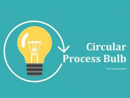 Circular Process Bulb Circular Process Bulb Showing Growing Plant