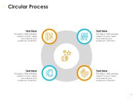 Circular Process Case Competition Ppt Microsoft
