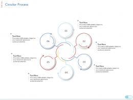 Circular Process Coronavirus Impact Assessment Mitigation Strategies Ppt Styles Topics