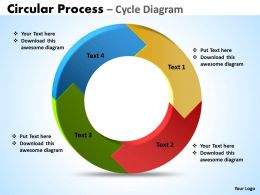 circular process cycle diagram 4 stages powerpoint Slides templates