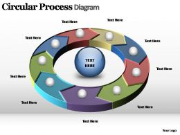 circular process flow diagram editable powerpoint templates