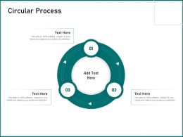 Circular Process Editable Audience Ppt Powerpoint Presentation Visual Aids Summary