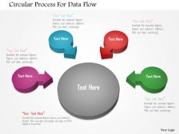 Circular Process For Data Flow Powerpoint Templates