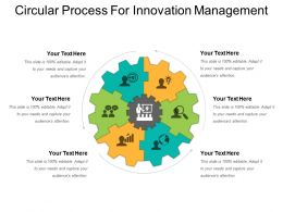 Circular Process For Innovation Management
