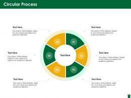 Circular Process Hazardous Waste Management Ppt Slides