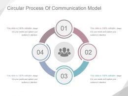 Circular Process Of Communication Model Powerpoint Slide Ideas