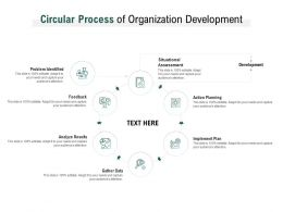 Circular Process Of Organization Development