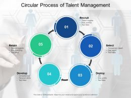 Circular Process Of Talent Management