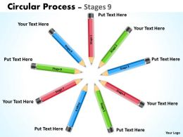 Circular Process Stages 11