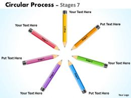 Circular Process Stages 19