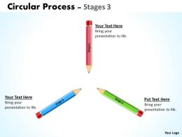 Circular Process Stages 22