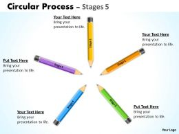 Circular Process Stages 23