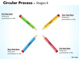 Circular Process Stages 24