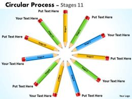 Circular Process Stages 5