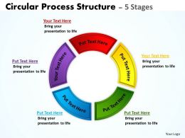 Circular Process Structure 5 Stages 24